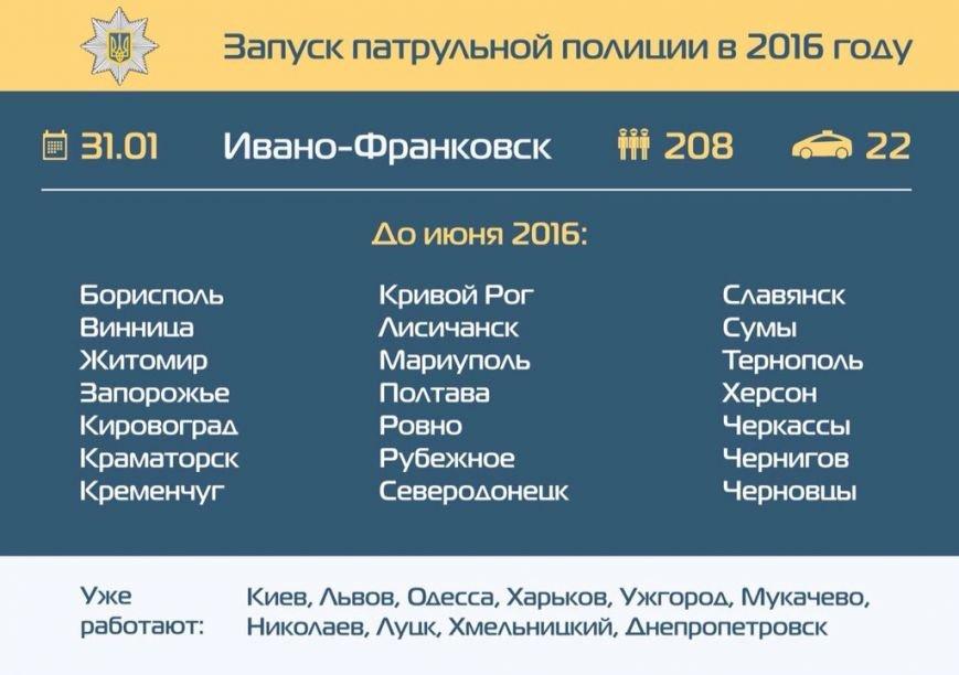 Когда Северодонецк увидит работу новой полиции? (ИНФОГРАФИКА) (фото) - фото 1