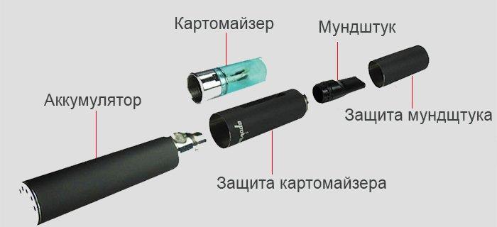 Электронная сигарета – будущее, которое доступно сейчас, фото-2