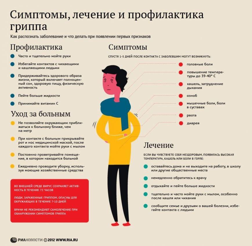 В Ульяновской области все больше людей заражаются гриппом (фото) - фото 1