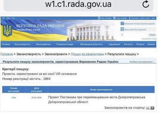 В Верховной Раде зарегистрирован проект переименования Днепропетровска (фото) - фото 1
