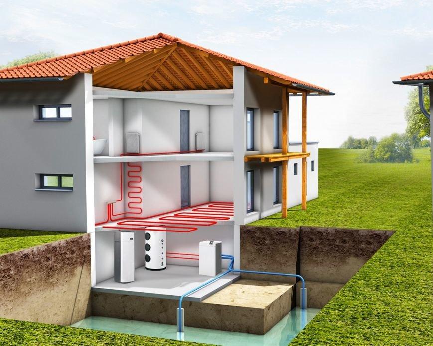 Главные достоинства теплового насоса воздух вода (фото) - фото 1