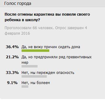 b4f806d079b2614a797e1713e24b0169 Результаты опроса: Треть не повели своих детей в одесские школы