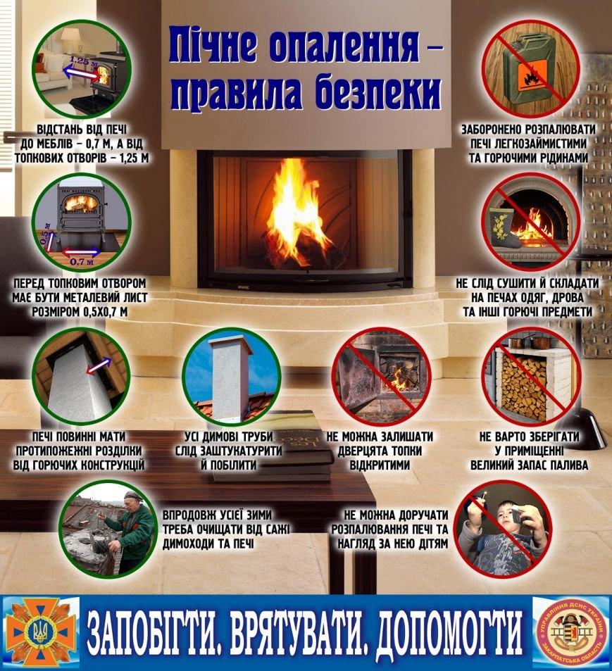 Ужгородцям радять, як безпечно користуватись пічним опаленням (фото) - фото 1
