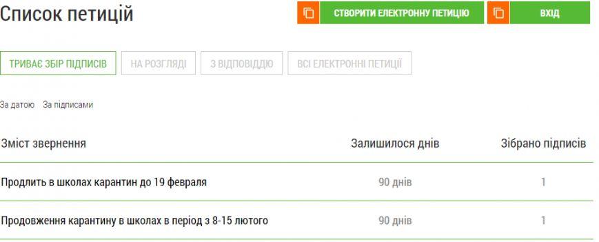 Харьковчане просят Кернеса продлить карантин (ФОТОФАКТ) (фото) - фото 1