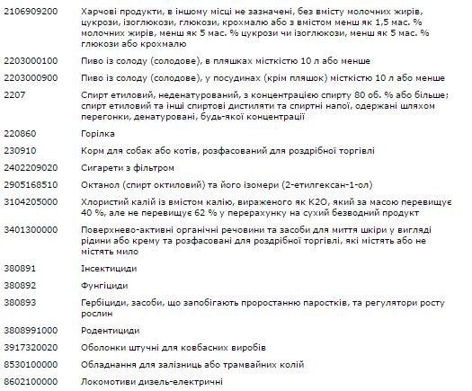 «Заборонених» товарів з Російської Федерації у Хмельницькому не буде (фото) - фото 1