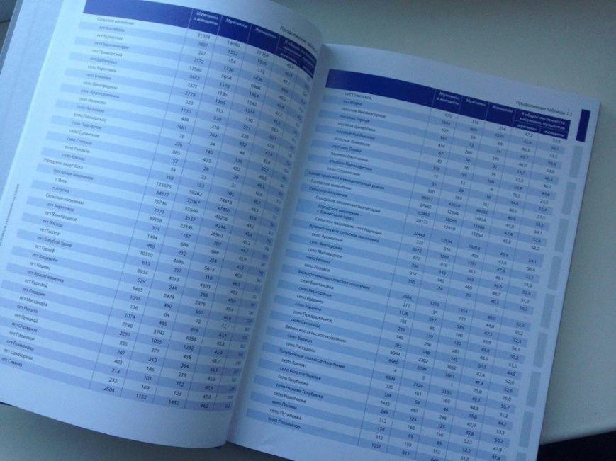 В Крыму презентовали статистическое издание, которое претендует на абсолютную точность (ФОТО) (фото) - фото 1