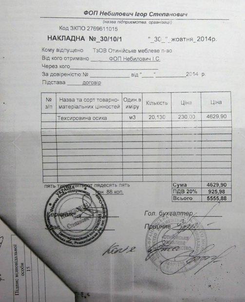 Як із Прикарпаття експортують дрова за ціною ділової деревини (фото) - фото 1