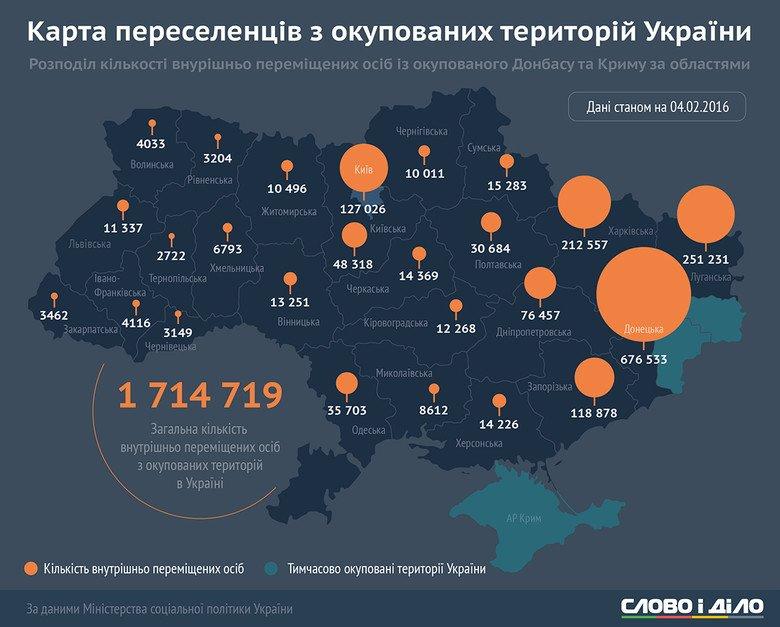 Сколько поселилось переселенцев в каждом регионе Украины (ИНФОГРАФИКА), фото-1
