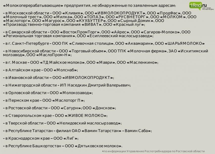 В Ростове нашли молочную продукцию «несуществующих» предприятий (фото) - фото 1