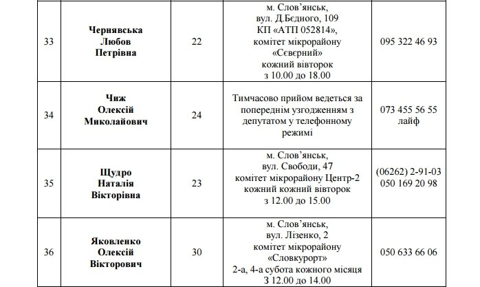 Где и когда жители Славянска могут найти депутата, закрепленного за своим округом (фото) - фото 6