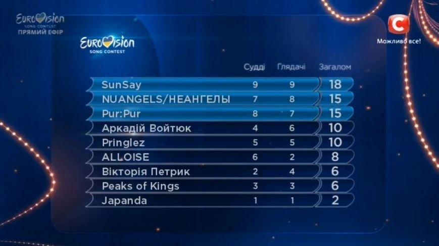 Второй полуфинал отбора на Евровидение-2016: кто прошел в финал, фото-1