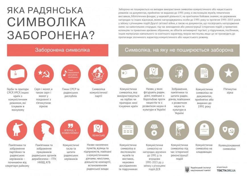 Как переименуют Днепропетровск: дедлайн уже скоро, фото-1