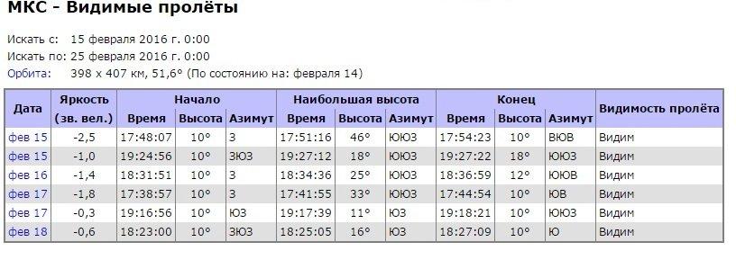 Ульяновцы увидят комическую станцию в небе (фото) - фото 1