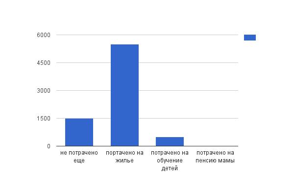 Жители области получили 7,5 тысяч сертификатов на материнский капитал (фото) - фото 1