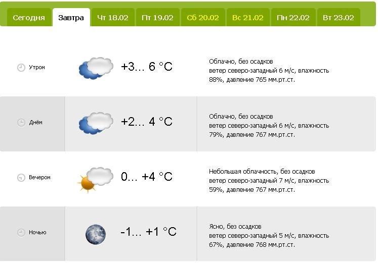 Что ожидать северодончанам от завтрашней погоды? (фото) - фото 1