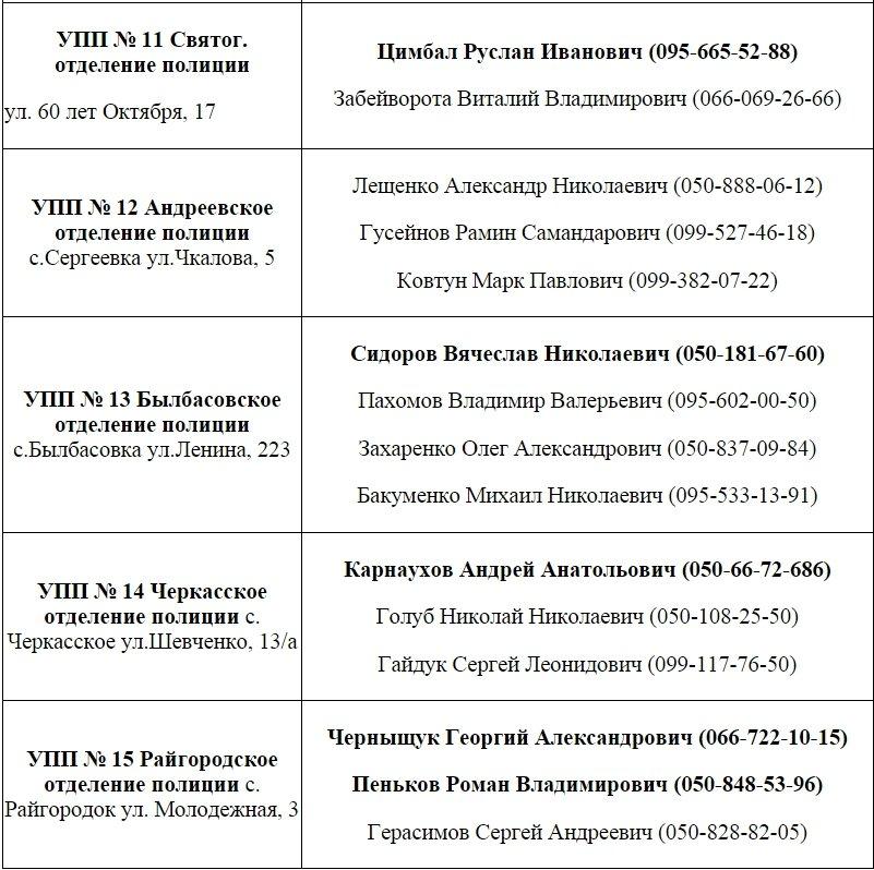 Контакты участковых города Славянска по районам, полный список (фото) - фото 3