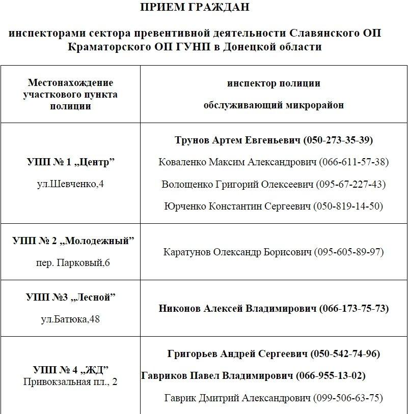 Контакты участковых города Славянска по районам, полный список (фото) - фото 1
