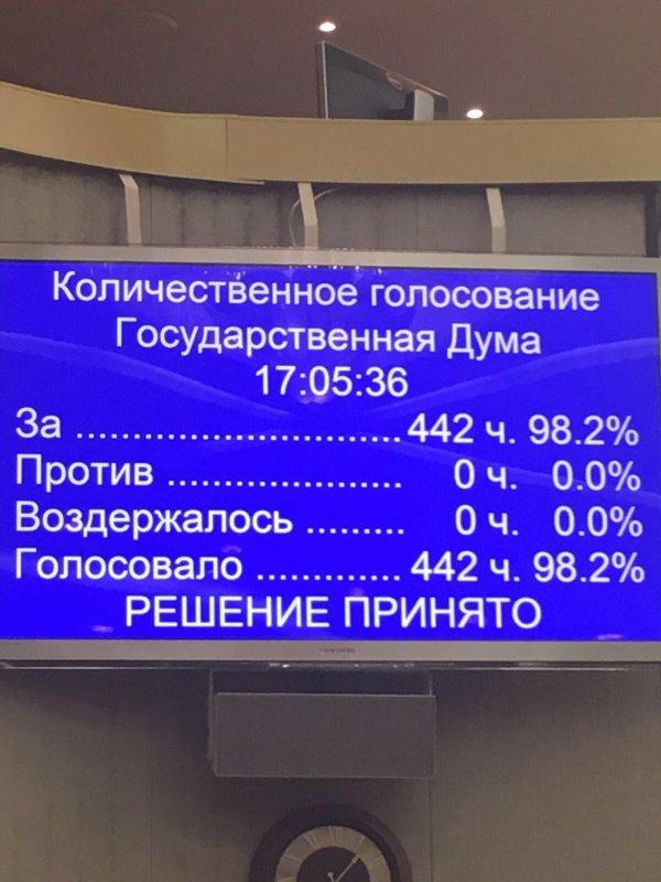 442 в нашу пользу: ГосДума одобрила переход Ульяновска на «летнее» время (фото) - фото 1