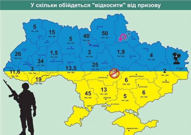 Сумська область єдина в Україні де за ухилення від мобілізації вимагали СЕКС, фото-1