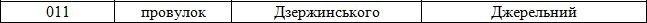 В Днепродзержинске официально переименованы улицы (фото) - фото 32
