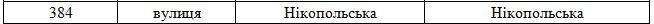 В Днепродзержинске официально переименованы улицы (фото) - фото 18