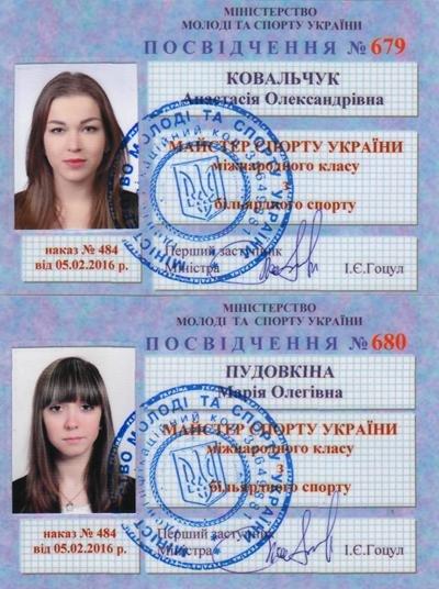 Kovalchuk and Pudovkina