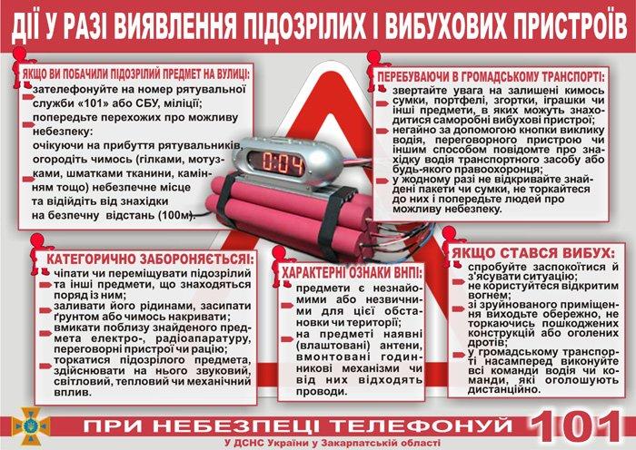 Рятувальники попереджають ужгородців про підозрілі й вибухові пристрої (фото) - фото 1