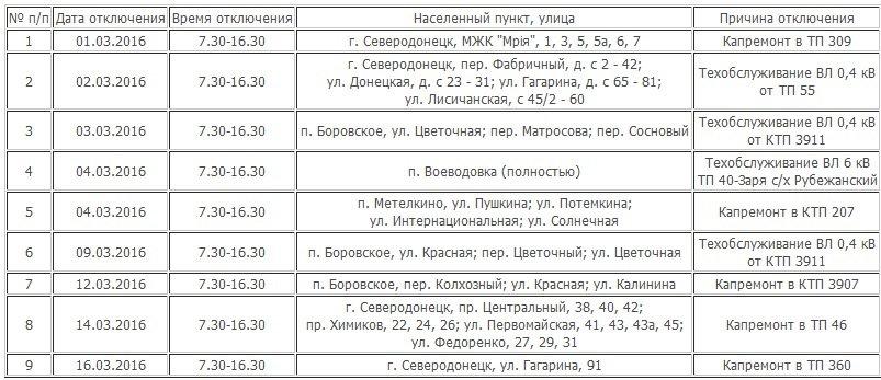 Где в Северодонецке не будет электроэнергии в марте? (СПИСОК) (фото) - фото 1