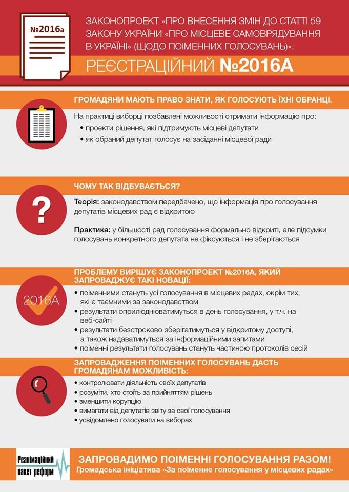 Общественность Северодонецка может праздновать победу (ИНФОГРАФИКА), фото-1
