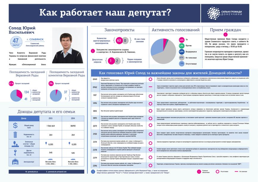 Фото 3 (інфографіка) Солод(1)-1