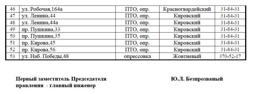 В Днепропетровске на 4 дня отключат газ: когда, адреса и причины (фото) - фото 1