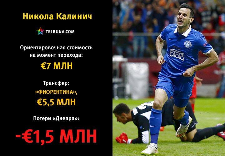 Как «Днепр» Коломойского потерял более 57 миллионов евро (фото) - фото 10