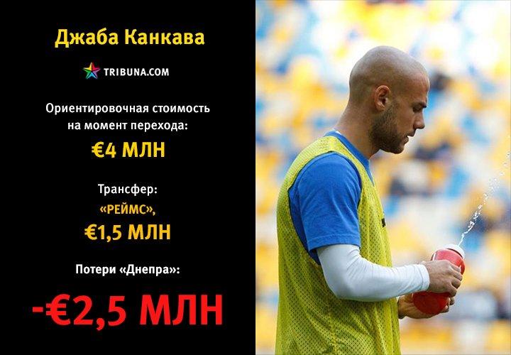 Как «Днепр» Коломойского потерял более 57 миллионов евро (фото) - фото 9