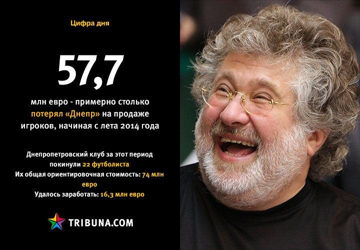 Как «Днепр» Коломойского потерял более 57 миллионов евро (фото) - фото 17