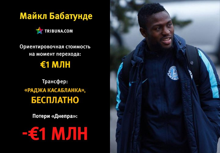 Как «Днепр» Коломойского потерял более 57 миллионов евро (фото) - фото 15