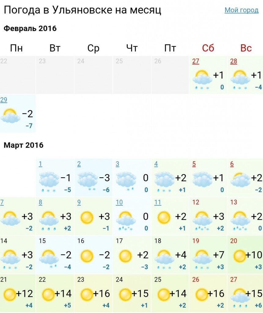 Март в Ульяновске будет очень теплым, фото-1
