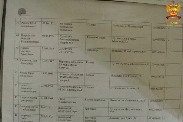 """""""ЛНР"""" тайно согласовывает избирательные списки с Украиной (ДОКУМЕНТ), фото-8"""