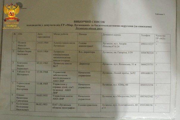 """""""ЛНР"""" тайно согласовывает избирательные списки с Украиной (ДОКУМЕНТ), фото-3"""