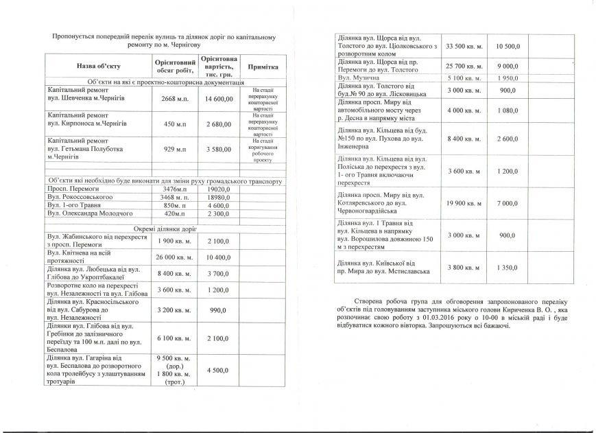 Попередній перелік вулиць Чернігова на капітальний ремонт
