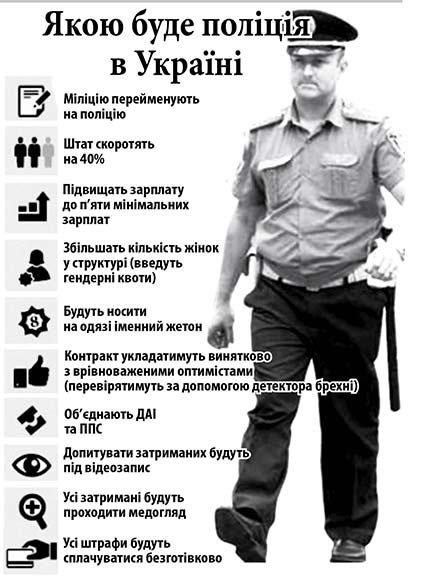 Якою має бути реформована поліція (фото) - фото 1