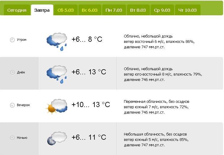 Какую ожидать погоду завтра в Северодонецке? (фото) - фото 1