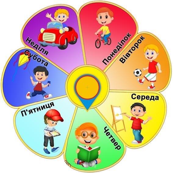 як навчити дитину днів тижня 2