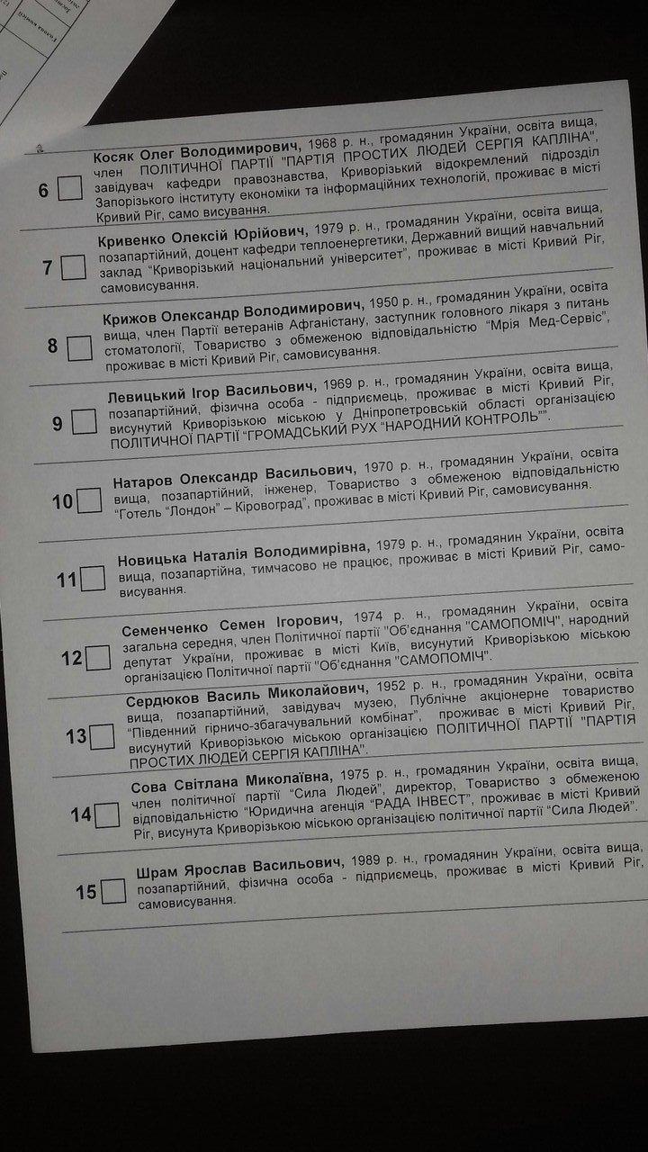 Горизбирком Кривого Рога утвердил текст избирательного бюллетеня (ФОТО), фото-3