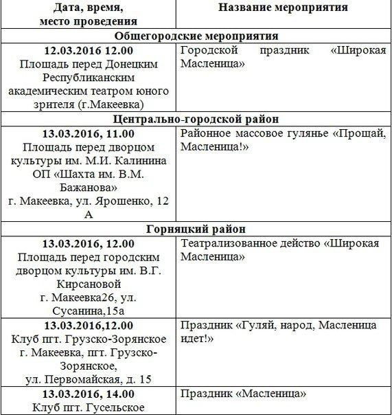 Масленицу будут отмечать во всех районах Макеевки (полная афиша мероприятий) (фото) - фото 1
