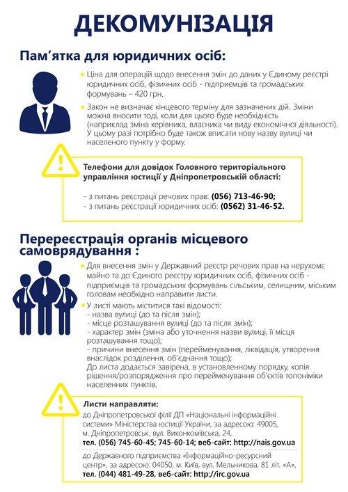 Переименование улиц в Днепропетровске: как получить отметку с новым адресом в паспорте или внести изменения в реестр (ФОТО) (фото) - фото 1