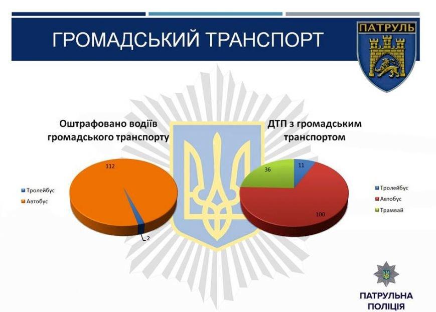 За час роботи нової поліції, патрульні оштрафували 112 водіїв громадського транспорту у Львові (ФОТО) (фото) - фото 1