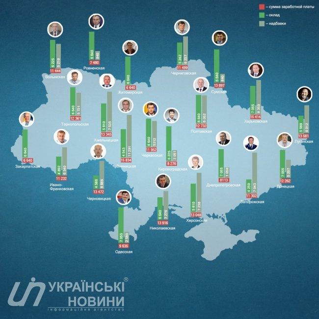 Стало известно, какую зарплату получает губернатор Запорожской области (фото) - фото 1