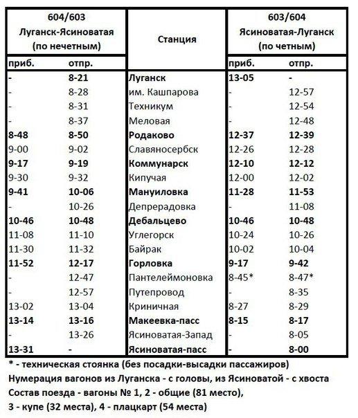 Пассажирский поезд сообщением «Луганск-Ясиноватая» переходит на ежедневный график движения, фото-1