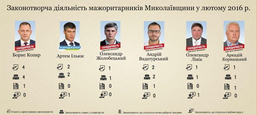 mykolaiv (3)