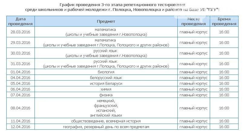 В ПГУ началась регистрация для прохождения третьего этапа пробного ЦТ (фото) - фото 1